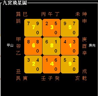 02_19_甲山庚向